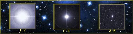 Darstellung der verschiedenen Sternhelligkeiten / Kategorien