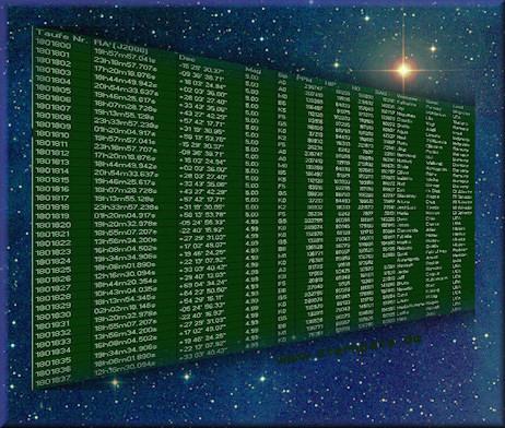 Sternregister Eintrag prüfen der Eintragung ins Sternenregister