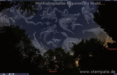 Sternbilder und Sternzeichen am Himmel